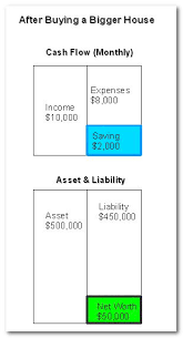 cash flow charts