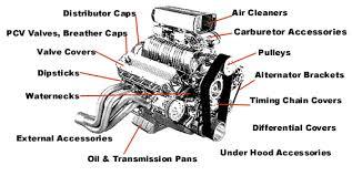 engine parts names