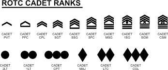 cadet rank insignia