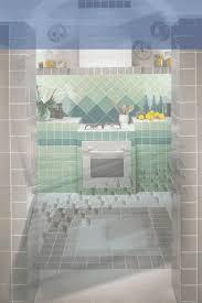 kupatila plocice