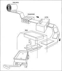 metal stamping processes