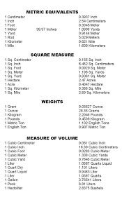 metric length conversion chart