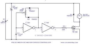 pwm motors