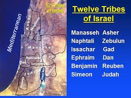 biblical geography