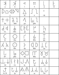brahmi scripts
