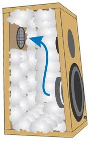 loudspeaker box design