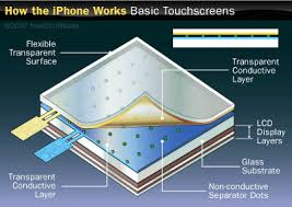 i phone touch screen