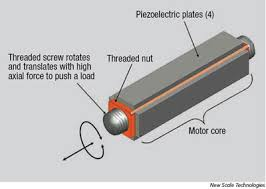 piezoelectric tube