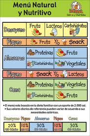menu nutricional