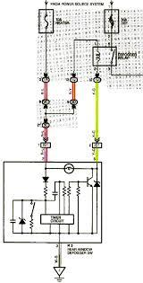 chrysler diagram