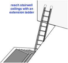 stairwell ladders