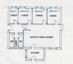 bedroom planning