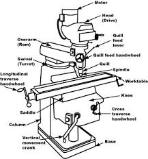 milling machine part