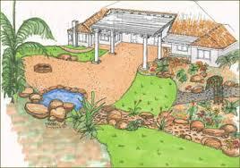 backyard landscape plans