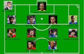all chelsea players