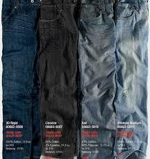 levis 514 slim straight jeans