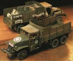 1 35 scale model