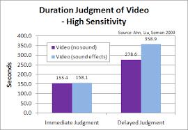 judgment video