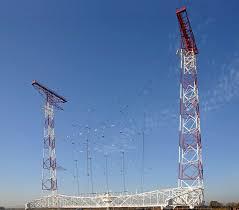 sw antenna
