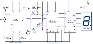 circuit counter