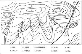 terrain feature