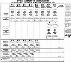 american ballot