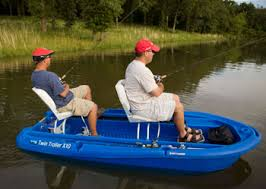 boat foot
