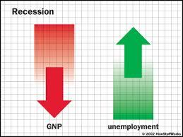 recession pictures