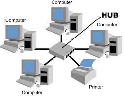 macam macam komputer