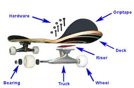 fiber light skateboards