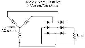 full wave bridge rectifier diagram