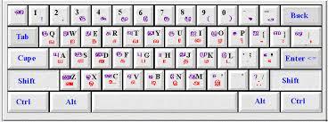 font key