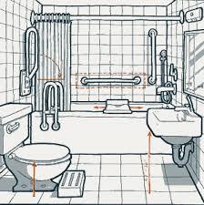 bathroom design planning