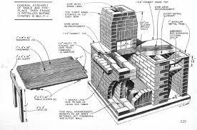 brick bbq with chimney