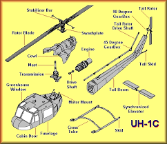 parts of helicopter