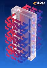 datacenter cooling