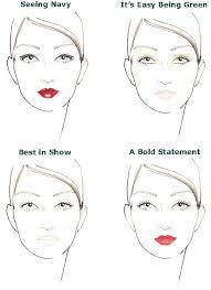 application of make up