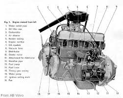 volvo b18 engine