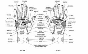 pressure points in hand