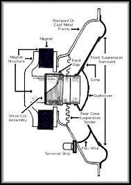 speaker motor