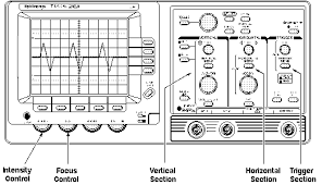 oscilloscope diagram