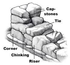 build stone walls