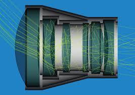 lens system