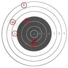 rifle shooting targets