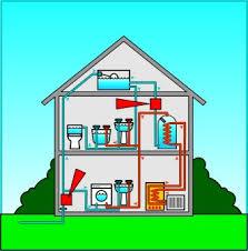 plumbing system diagram