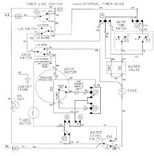 maytag washer diagram