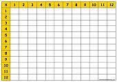 multiplication chart to 30