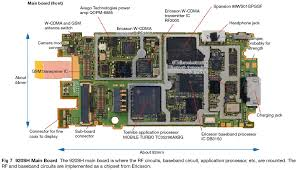 parts of mobile phone