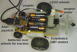 parts of robot