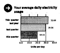 electricity bill uk